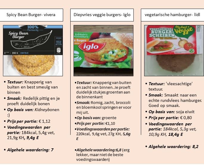 burgersweek1